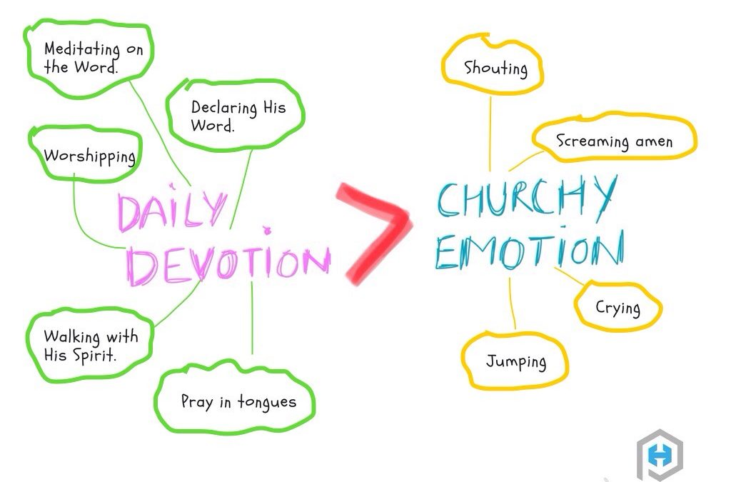 Daily Devotion > Churchy Emotion